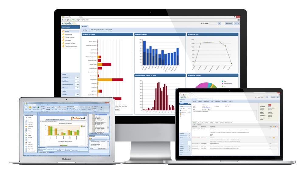 Vivantio helpdesk software